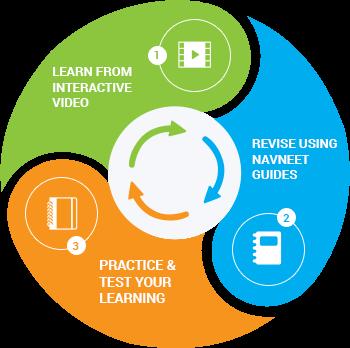 TOPScorer: Most promising Digital Education Company providing